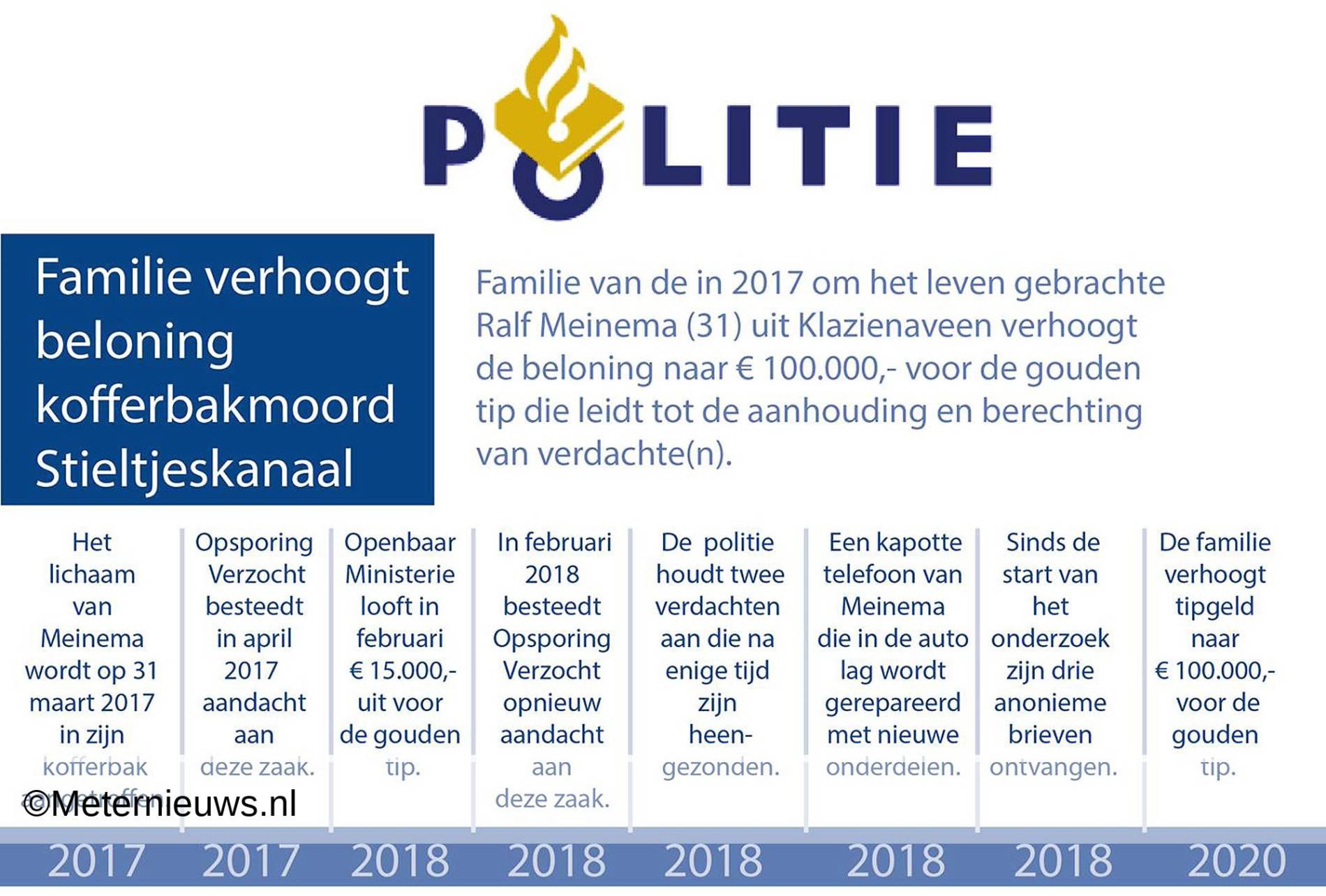 politiedrenthe3